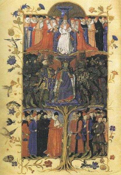 Die drei Stände im Mittelalter: Klerus, Adel, Gesinde